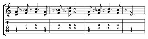 Partitura del riff de Smoke on the Water