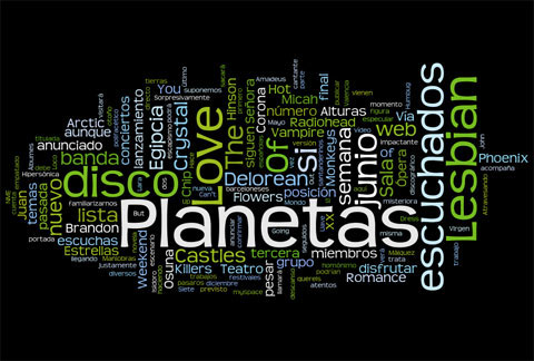 Tags de LFA creados con Wordle
