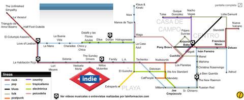 Mapa de metro del indie español