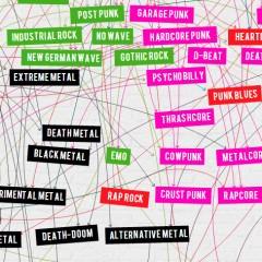 100 años de rock en etiquetas